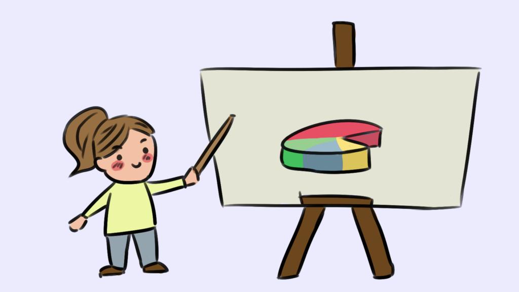 Präsentation Tipps, Präsentationstipps