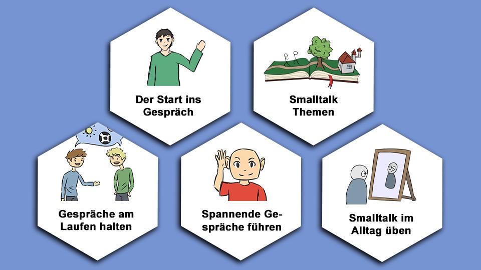 5-Schritt Leitfaden für Smalltalk